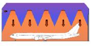 Warm Air Diagram3