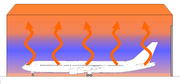 Warm Air Diagram2