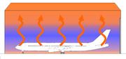 Warm Air Diagram2
