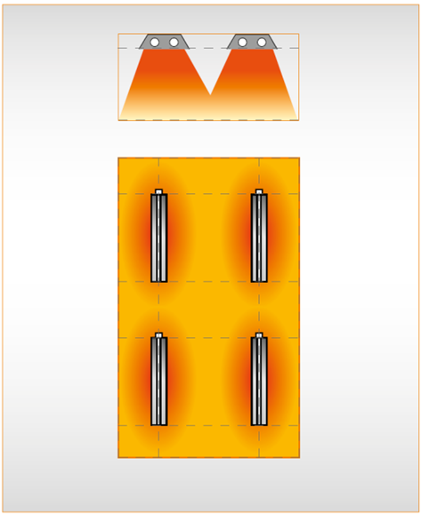 Tube Heaters in a Horizontal Set-up